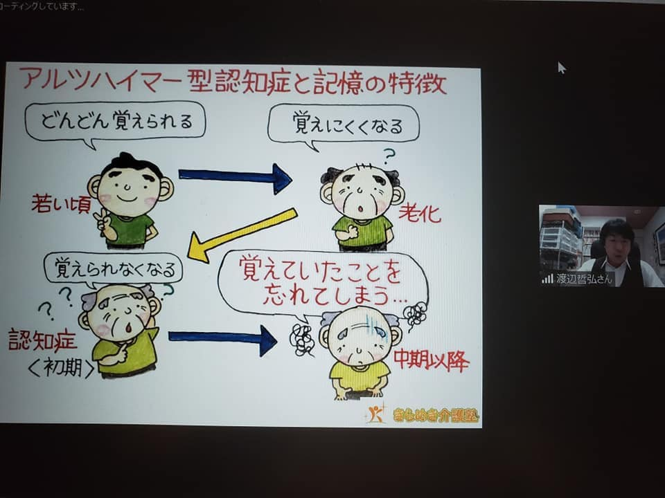 東北福祉大学の上條晴夫先生による【リフレクション】オンラインセミナーの題材として、きらめき紙芝居を採用いただき、ZOOMを使って伝えることが出来ました。